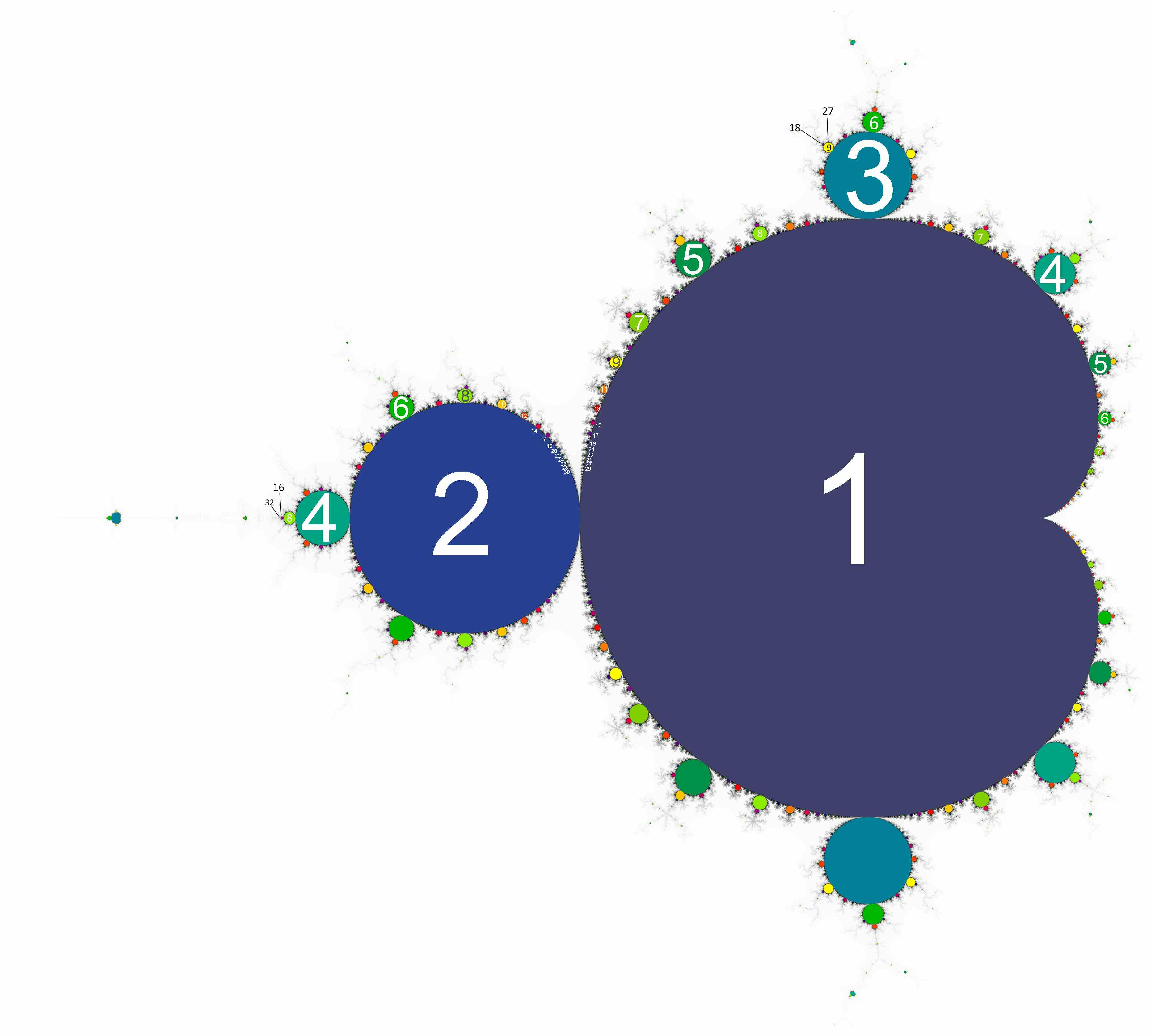 Hidden numbers and basic mathematics in the Mandelbrot-Set - Fractal